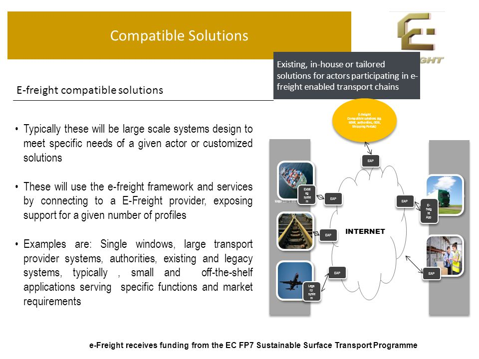 e-Freight receives funding from the EC FP7 Sustainable Surface Transport Programme INTERNET Compatible Solutions Typically these will be large scale systems design to meet specific needs of a given actor or customized solutions These will use the e-freight framework and services by connecting to a E-Freight provider, exposing support for a given number of profiles Examples are: Single windows, large transport provider systems, authorities, existing and legacy systems, typically, small and off-the-shelf applications serving specific functions and market requirements E-freight compatible solutions Existing, in-house or tailored solutions for actors participating in e- freight enabled transport chains Major LSP's and LSC's EAP SME's (LSP's and LSC's) EAP E- freig ht App EAP E-freight Compatible solutions (e.g.