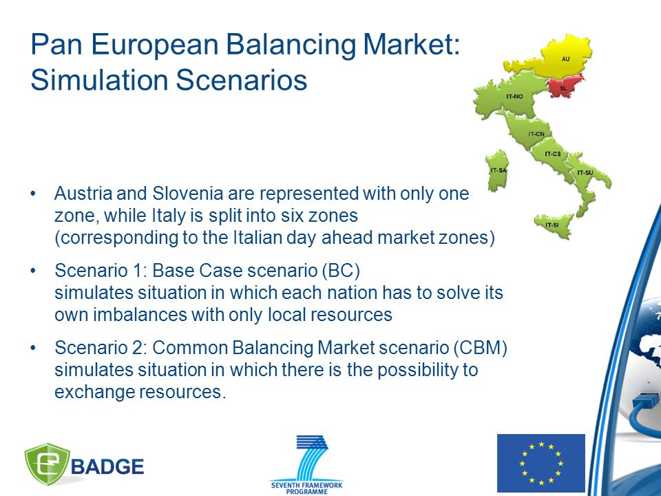 Pan European Balancing Market: Simulation Scenarios Austria and Slovenia are represented with only one zone, while Italy is split into six zones (corresponding to the Italian day ahead market zones) Scenario 1: Base Case scenario (BC) simulates situation in which each nation has to solve its own imbalances with only local resources Scenario 2: Common Balancing Market scenario (CBM) simulates situation in which there is the possibility to exchange resources.