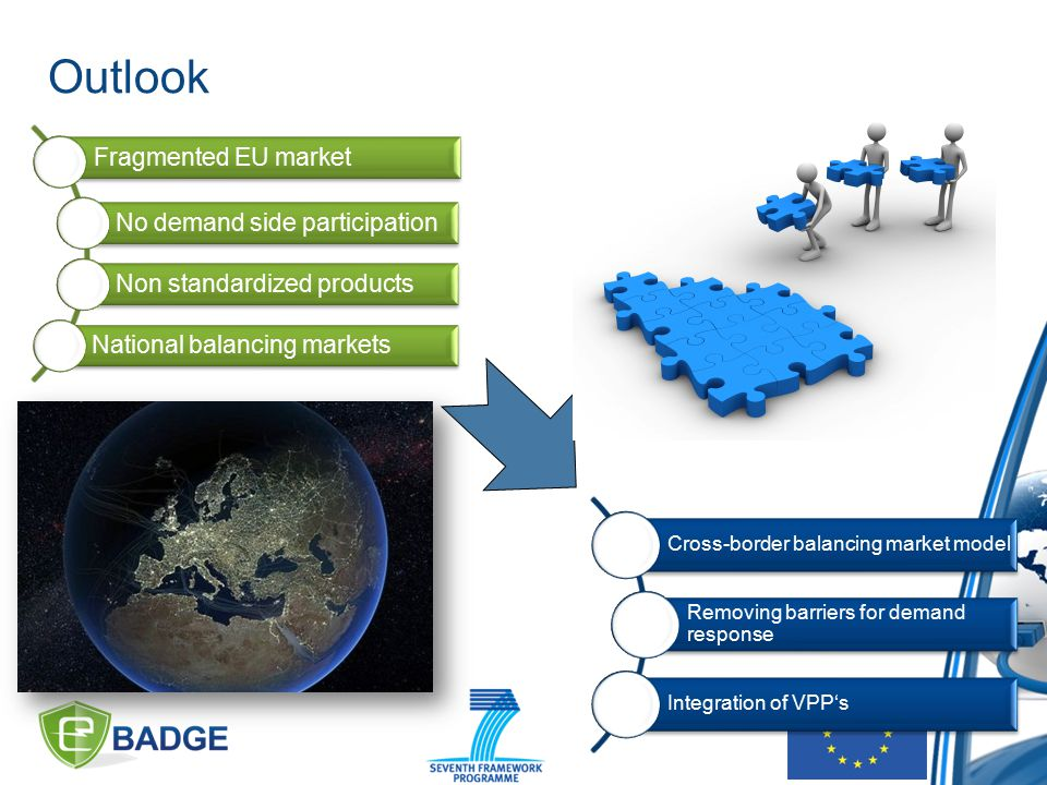 Outlook Fragmented EU market No demand side participation Non standardized products National balancing markets Cross-border balancing market model Removing barriers for demand response Integration of VPP's