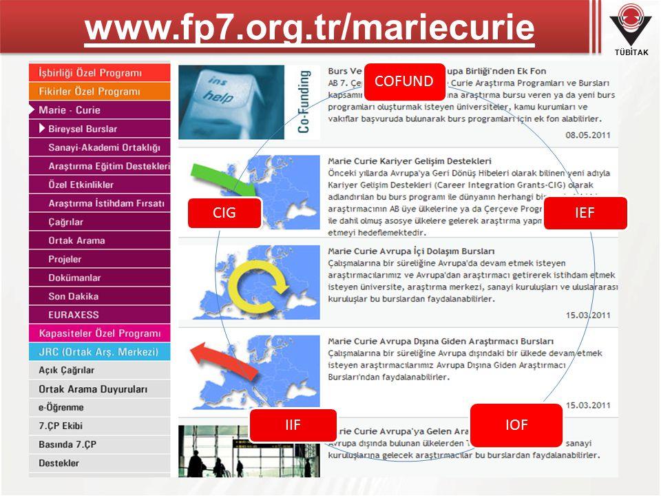 TÜBİTAK www.fp7.org.tr/mariecurie COFUND IEF IOF IIF CIG