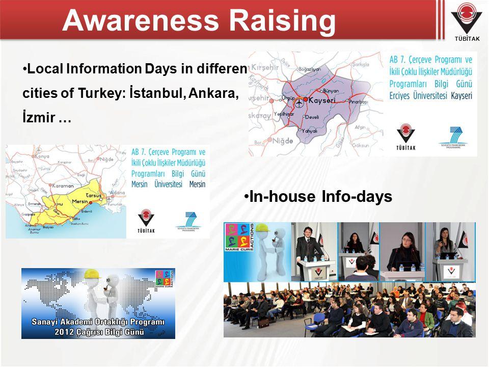TÜBİTAK Awareness Raising Local Information Days in different cities of Turkey: İstanbul, Ankara, İzmir … In-house Info-days