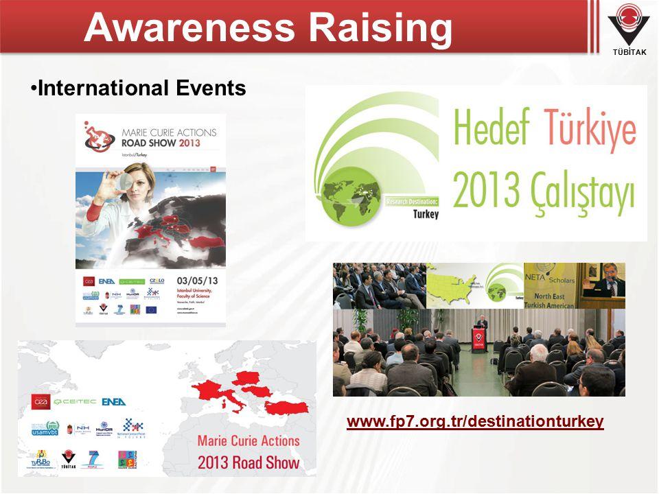 TÜBİTAK Awareness Raising International Events www.fp7.org.tr/destinationturkey
