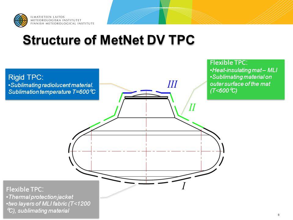 6 Rigid TPC: Sublimating radiolucent material.