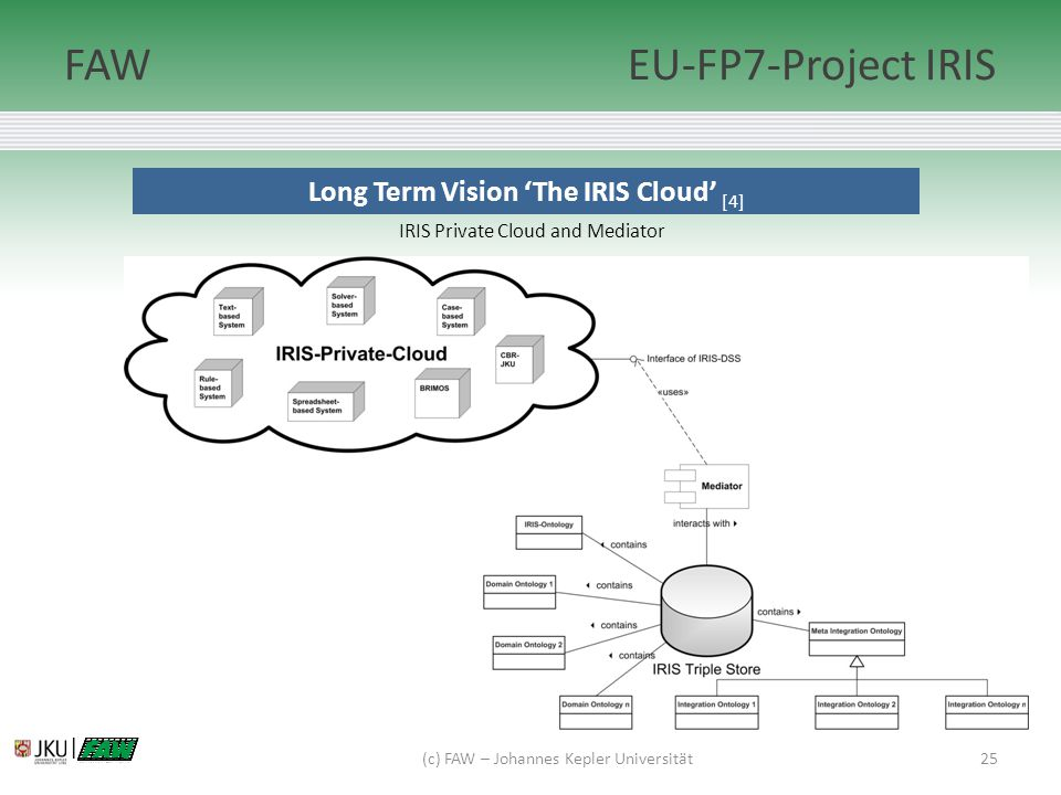 IRIS Private Cloud and Mediator Long Term Vision 'The IRIS Cloud' [4] FAWEU-FP7-Project IRIS 25 | (c) FAW – Johannes Kepler Universität