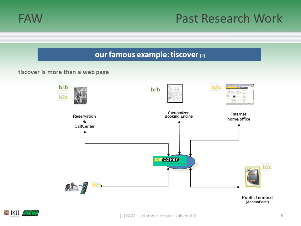 17(c) FAW – Johannes Kepler Universität   FAWCurrent Research Work ad Knowledge: EU-Project IRIS [7] Passive Decision Support  Combining Semantic Nets and Search Engines [2] (Example: VCEDEIS ) Components – Search engine – Topic Map (3 layer), currently transferred to OWL – Web Portal Document upload platform Topic Map navigator incl.