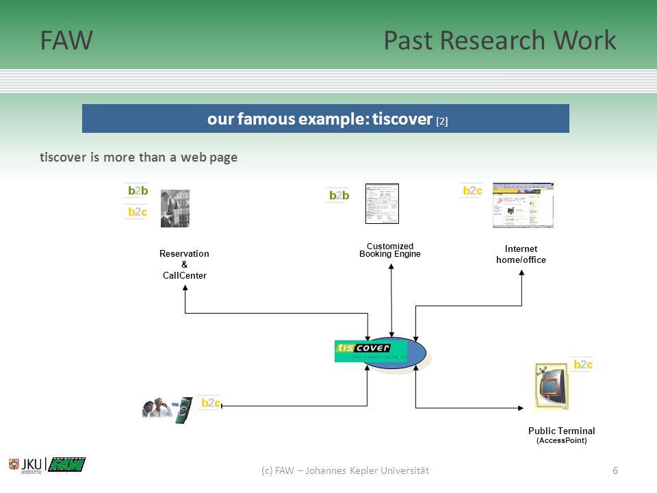 7 ad Information: AMMI [1] Meta Modeling Tool (Adaptive Modeling tool for Meta models and it Instances) (c) FAW – Johannes Kepler Universität   FAWCurrent Research Work