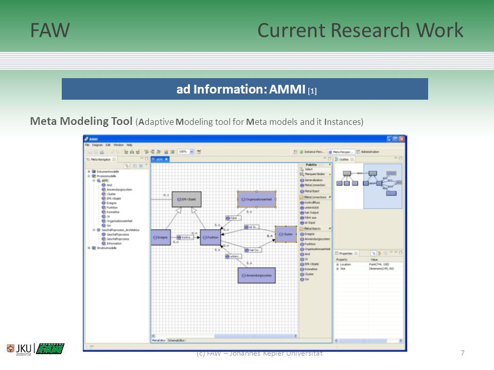 18(c) FAW – Johannes Kepler Universität   FAWCurrent Research Work ad Knowledge: EU-Project IRIS [8]  Decentralized Approach – Each group can operate its own Knowledge Base (KB) and Decision Support Systems – IRIS Knowledge Base provides interface to partner KBs – Web Portal to access and administrate IRIS KB – Decision support (data assessment) mainly relies on local measurement data and on local background information (KB) – OWL will be the language Knowledge Representation (at higher level)