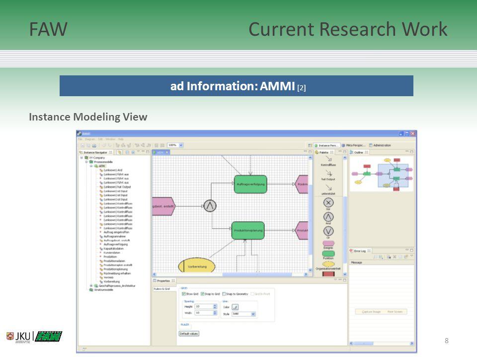 9 ad Information: AMMI [3] Administration Module (c) FAW – Johannes Kepler Universität   FAWCurrent Research Work