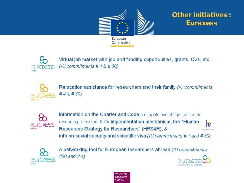 Other initiatives : Euraxess