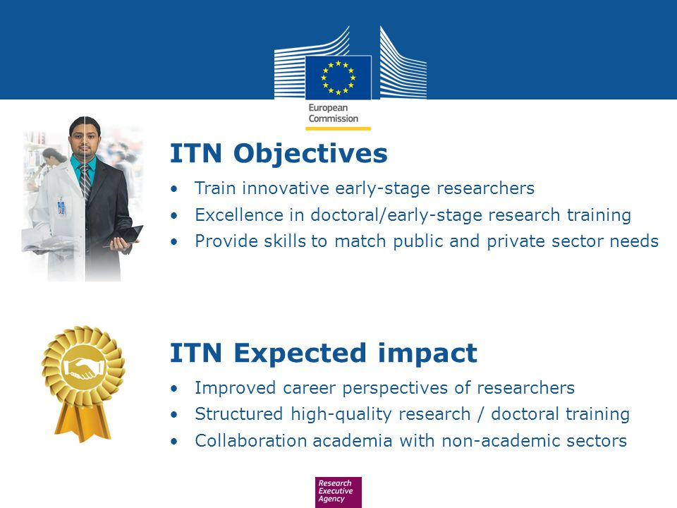 ITN Objectives Train innovative early-stage researchers Excellence in doctoral/early-stage research training Provide skills to match public and privat