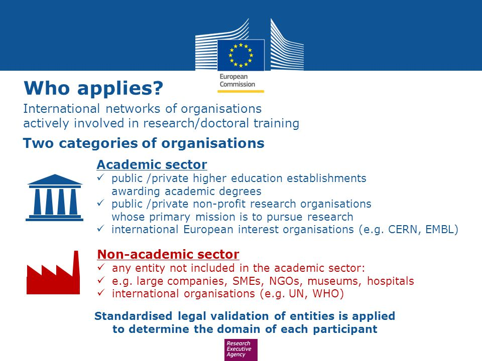 Who applies? Non-academic sector any entity not included in the academic sector: e.g. large companies, SMEs, NGOs, museums, hospitals international or