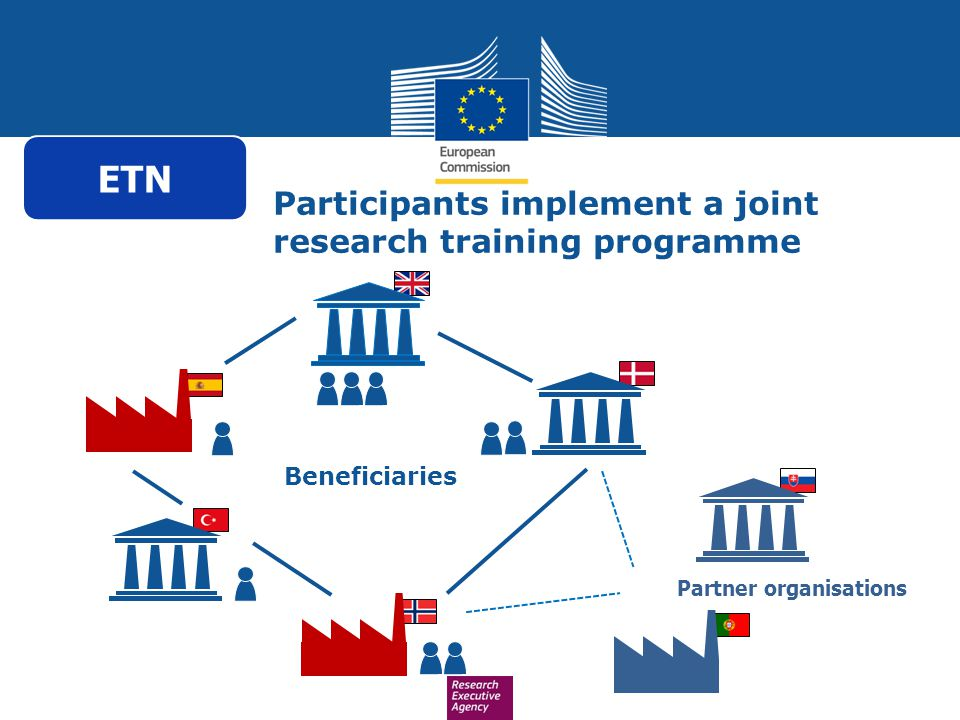 ETN Beneficiaries Partner organisations Participants implement a joint research training programme