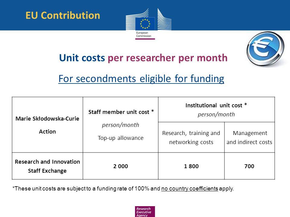EU Contribution Marie Skłodowska-Curie Action Staff member unit cost * person/month Top-up allowance Institutional unit cost * person/month Research,