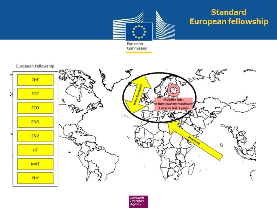 Standard European fellowship