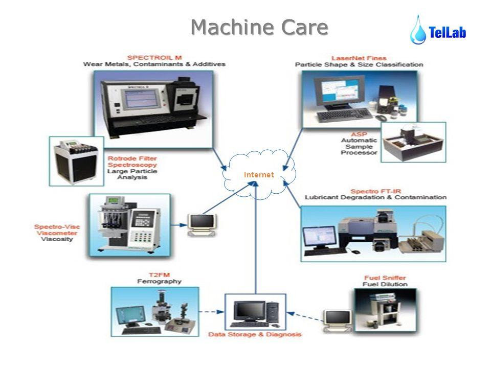 Machine Care Internet