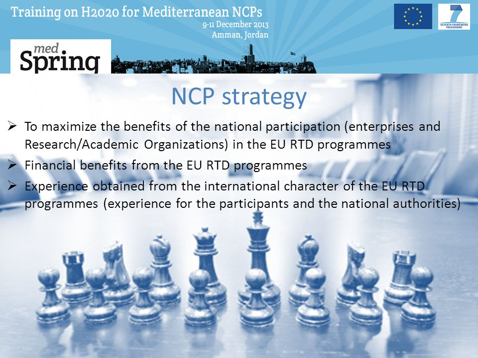 NCP targets Tangible Results National contribution / funds imported - recovered Number and size of successful participations Identification of thematic priorities of national importance and advantage Intangible Results Promotion of international cooperation mentality Introduction to the EU procedures Strengthening the R&D – Industry & Society link