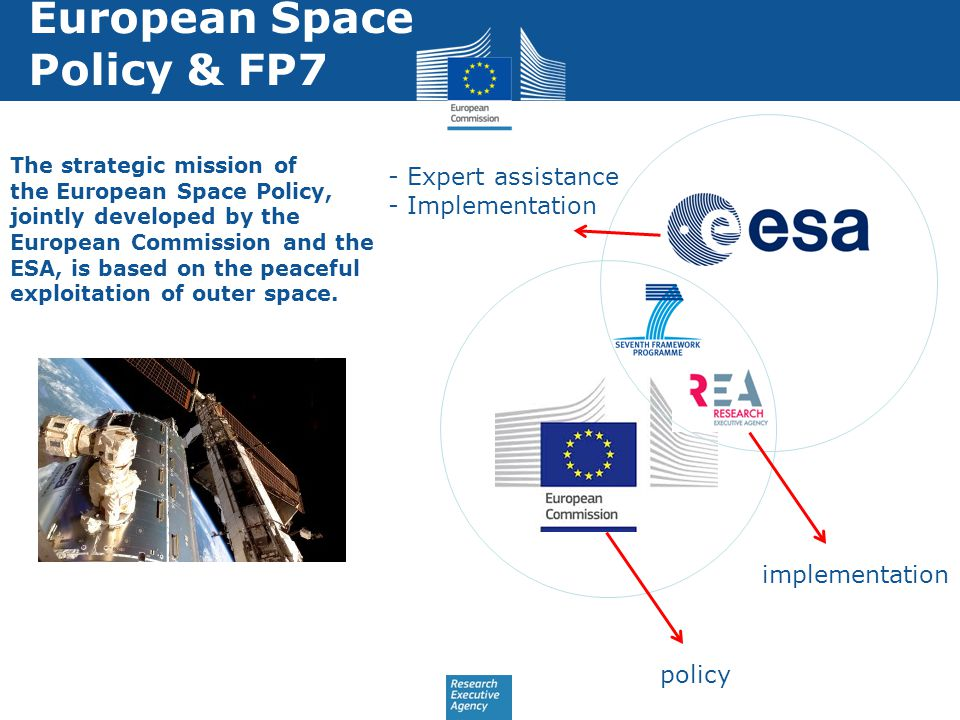 REA and EC s role in Space Research The REA Space Research unit is responsible for implementing the part of the Space work programme REA Space Unit  The REA is in charge of:  organising the evaluation of proposals  negotiation of proposals  technical and financial management of projects  Policy work remains within the Commission - DG Enterprise & Industry (ENTR)  this includes the definition of the Space work programme