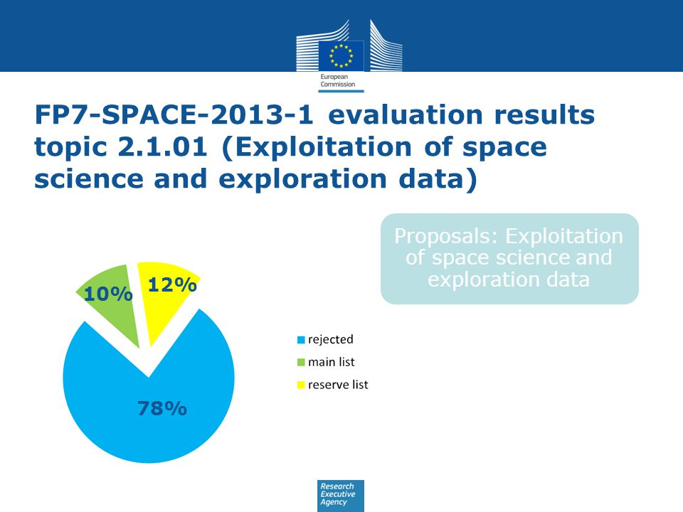 Guidance Notes on Project Reporting http://ec.europa.eu/research/participants/portal/ShowDoc/Extensi ons+Repository/General+Documentation/Guidance+documents+fo r+FP7/Project+reporting/project_reporting_en.pdf http://ec.europa.eu/research/participants/portal/ShowDoc/Extensi ons+Repository/General+Documentation/Guidance+documents+fo r+FP7/Project+reporting/project_reporting_en.pdf