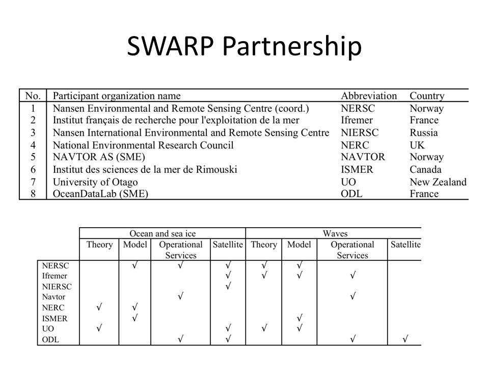 Work Packages NERSC IFREMER NERC ODL NAVTOR