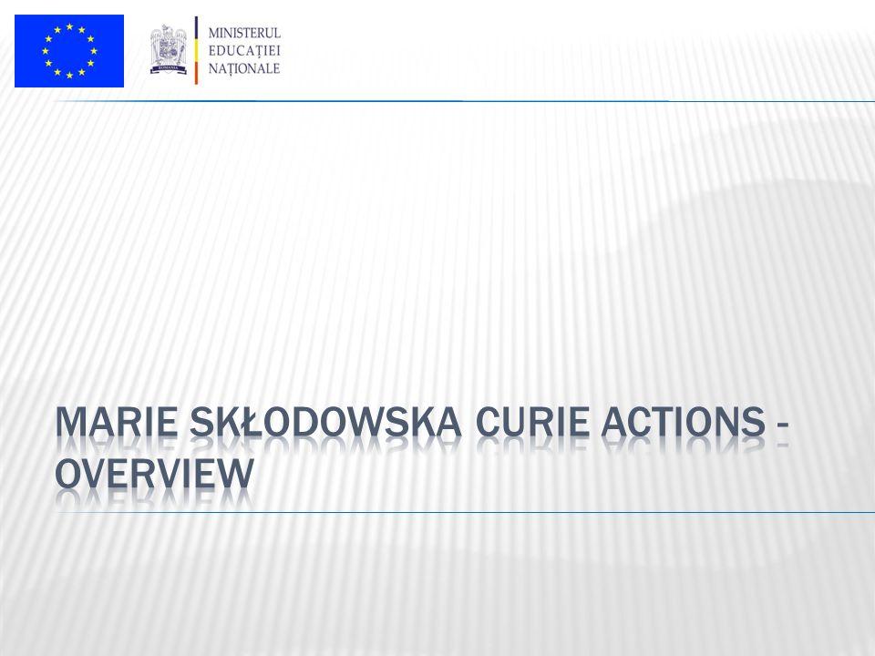 Marie Curie Actions Website http://ec.europa.eu/mariecurieactions Horizon 2020 http://ec.europa.eu/research/horizon2020