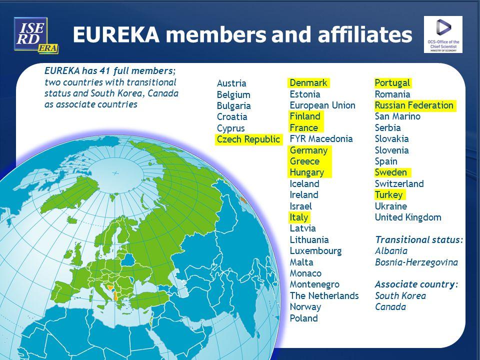 EUREKA members and affiliates Austria Belgium Bulgaria Croatia Cyprus Czech Republic Denmark Estonia European Union Finland France FYR Macedonia Germa