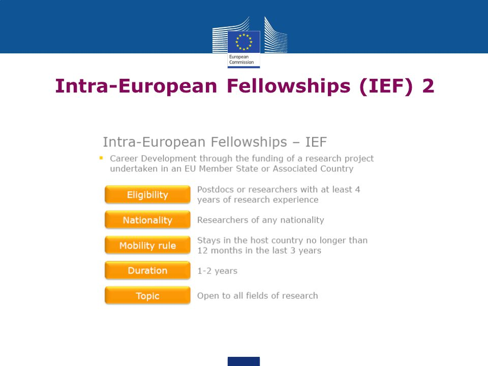 Intra-European Fellowships (IEF) 2