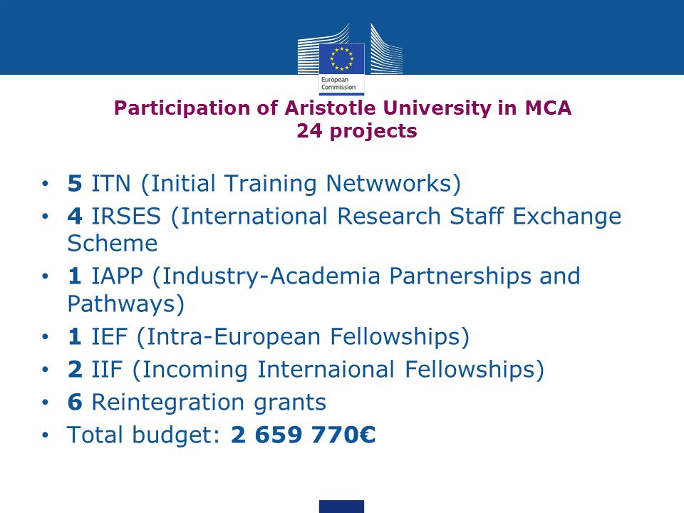 Participation of Aristotle University in MCA 24 projects 5 ITN (Initial Training Netwworks) 4 IRSES (International Research Staff Exchange Scheme 1 IAPP (Industry-Academia Partnerships and Pathways) 1 IEF (Intra-European Fellowships) 2 IIF (Incoming Internaional Fellowships) 6 Reintegration grants Total budget: 2 659 770€