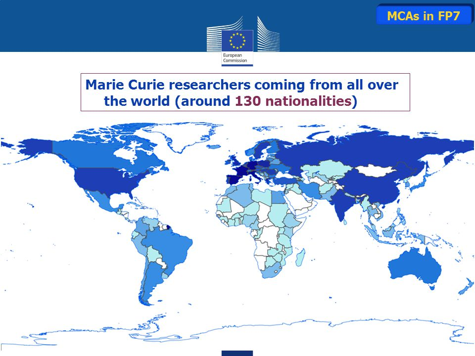 Marie Curie researchers coming from all over the world (around 130 nationalities) MCAs in FP7