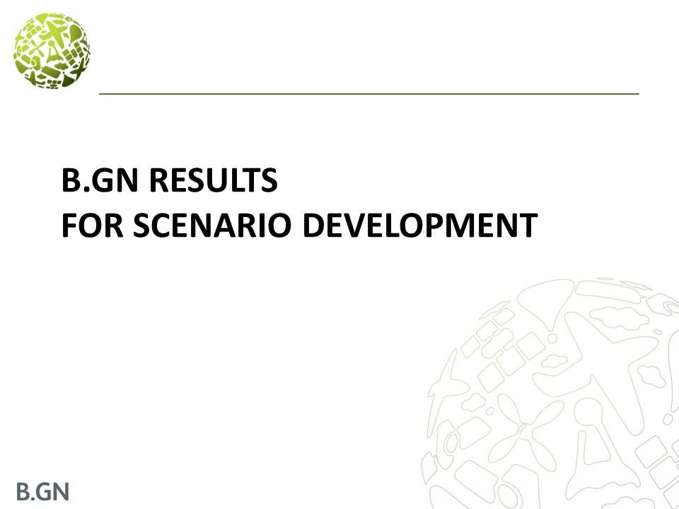 B.GN RESULTS FOR SCENARIO DEVELOPMENT