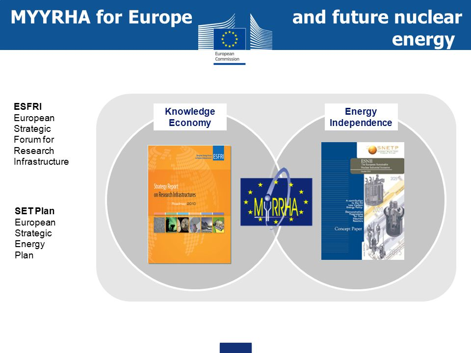 Energy Independence Knowledge Economy ESFRI European Strategic Forum for Research Infrastructure SET Plan European Strategic Energy Plan MYYRHA for Europe and future nuclear energy