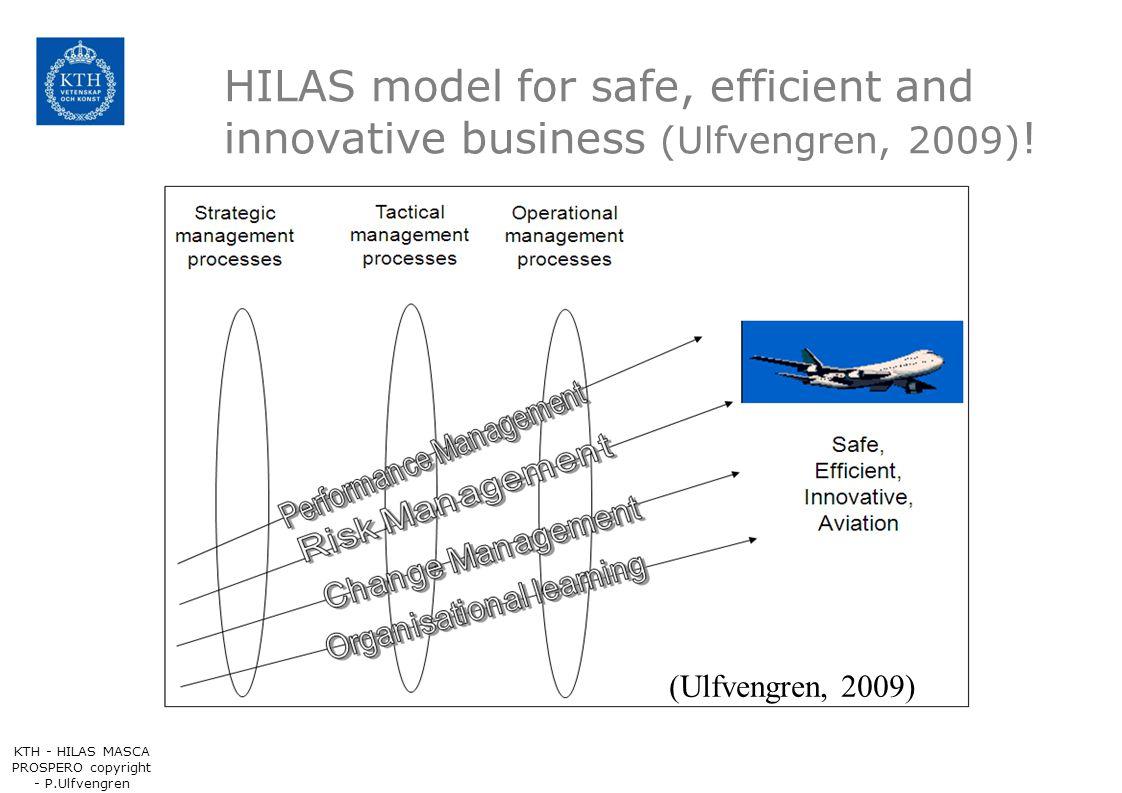 HILAS model for safe, efficient and innovative business (Ulfvengren, 2009) .