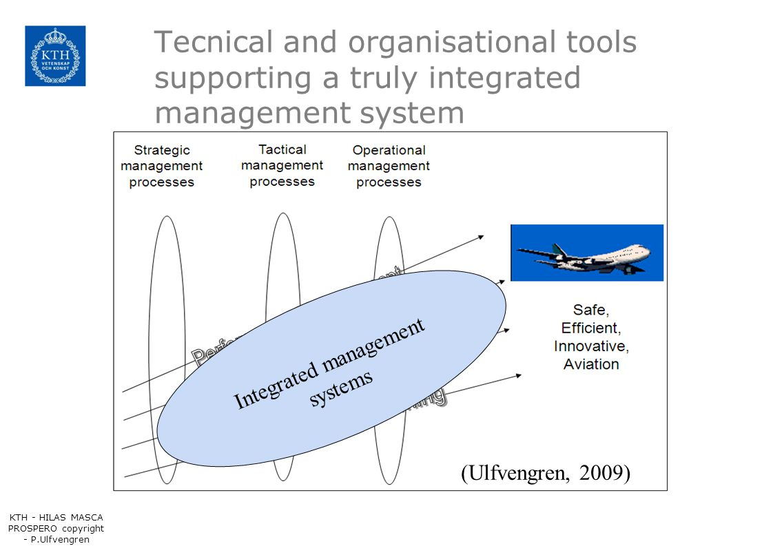 Tecnical and organisational tools supporting a truly integrated management system KTH - HILAS MASCA PROSPERO copyright - P.Ulfvengren Integrated management systems (Ulfvengren, 2009)