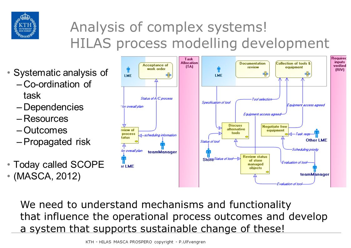 Analysis of complex systems.