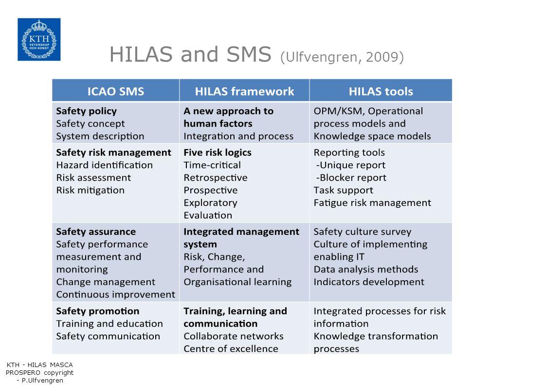 HILAS and SMS (Ulfvengren, 2009) KTH - HILAS MASCA PROSPERO copyright - P.Ulfvengren