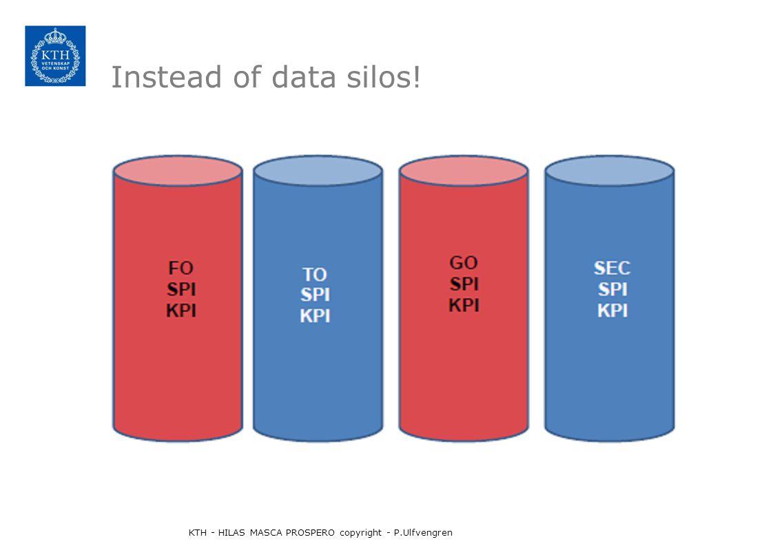 Instead of data silos! KTH - HILAS MASCA PROSPERO copyright - P.Ulfvengren