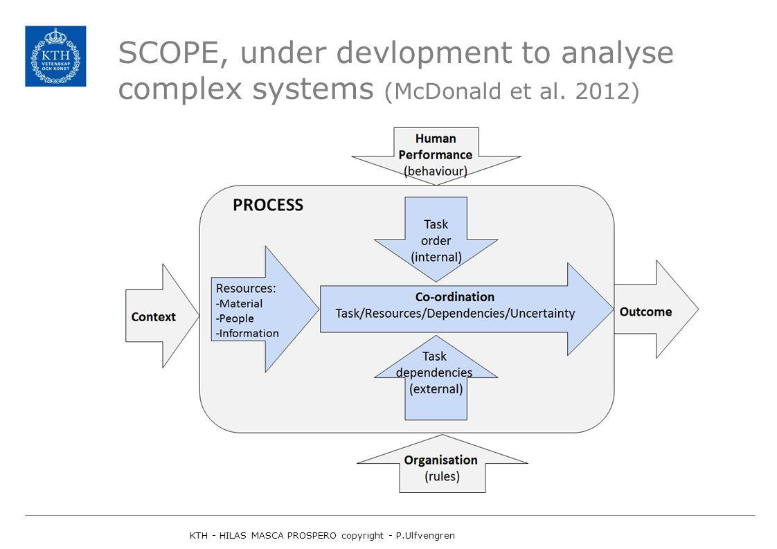 SCOPE, under devlopment to analyse complex systems (McDonald et al. 2012)