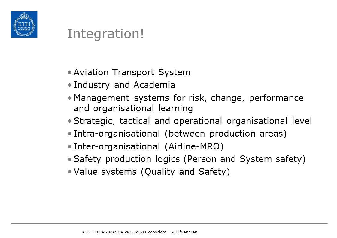Integration.