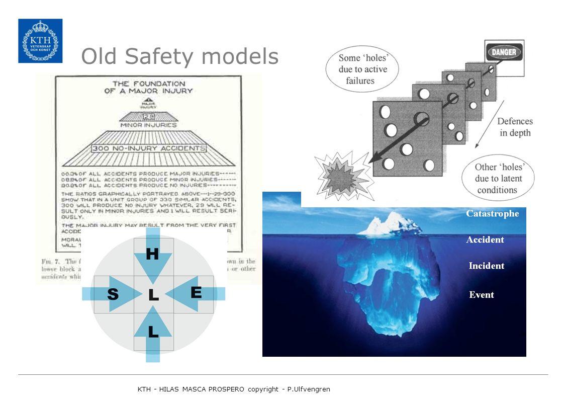Old Safety models KTH - HILAS MASCA PROSPERO copyright - P.Ulfvengren