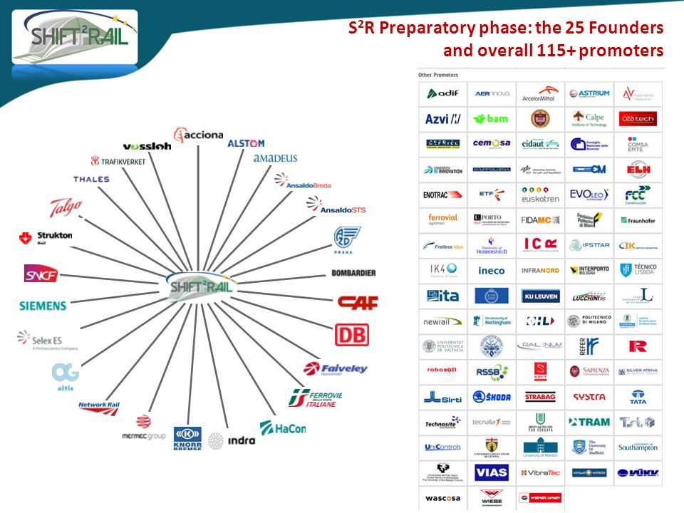 S 2 R Preparatory phase: the 25 Founders and overall 115+ promoters 16