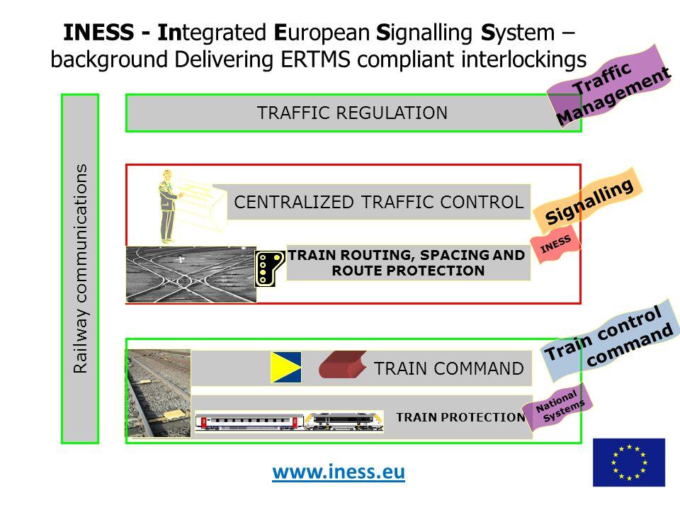 www.iness.eu TRAFFIC REGULATION TRAIN COMMAND TRAIN PROTECTION CENTRALIZED TRAFFIC CONTROL TRAIN ROUTING, SPACING AND ROUTE PROTECTION Train control c