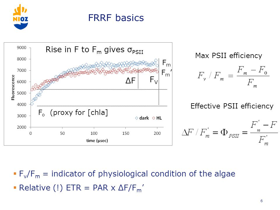 FRRF basics  F v /F m = indicator of physiological condition of the algae  Relative (!) ETR = PAR x ΔF/F m ' 6 Max PSII efficiency Effective PSII efficiency F o (proxy for [chla] FmFm'FmFm' ΔFΔF FVFV Rise in F to F m gives σ PSII