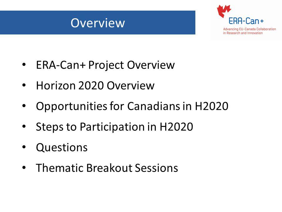 Horizon2020 Overview