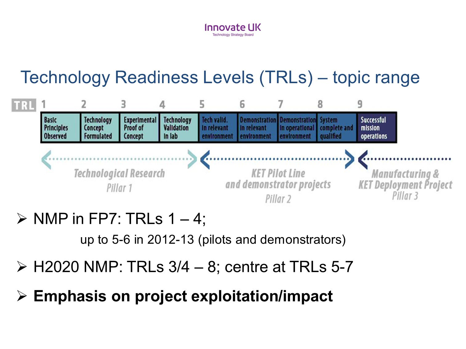 Technology Readiness Levels (TRLs) – topic range  NMP in FP7: TRLs 1 – 4; up to 5-6 in 2012-13 (pilots and demonstrators)  H2020 NMP: TRLs 3/4 – 8;
