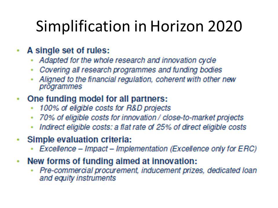 Simplification in Horizon 2020
