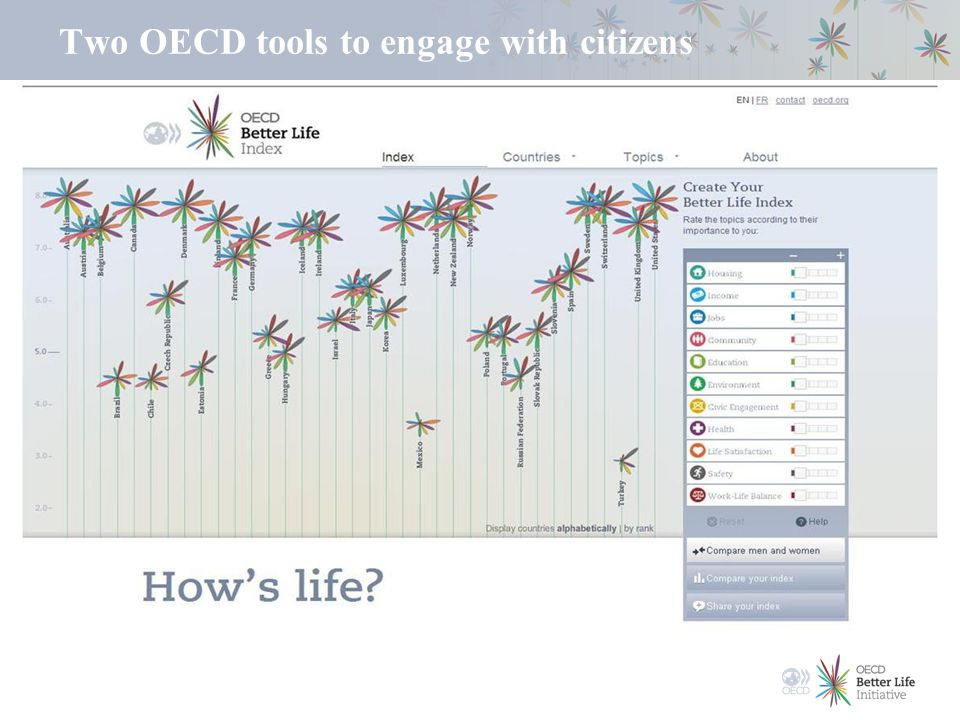 Two OECD tools to engage with citizens