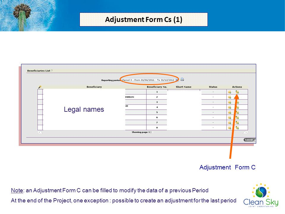 Adjustment Form Cs (1) Adjustment Form C Legal names Note: an Adjustment Form C can be filled to modify the data of a previous Period At the end of th