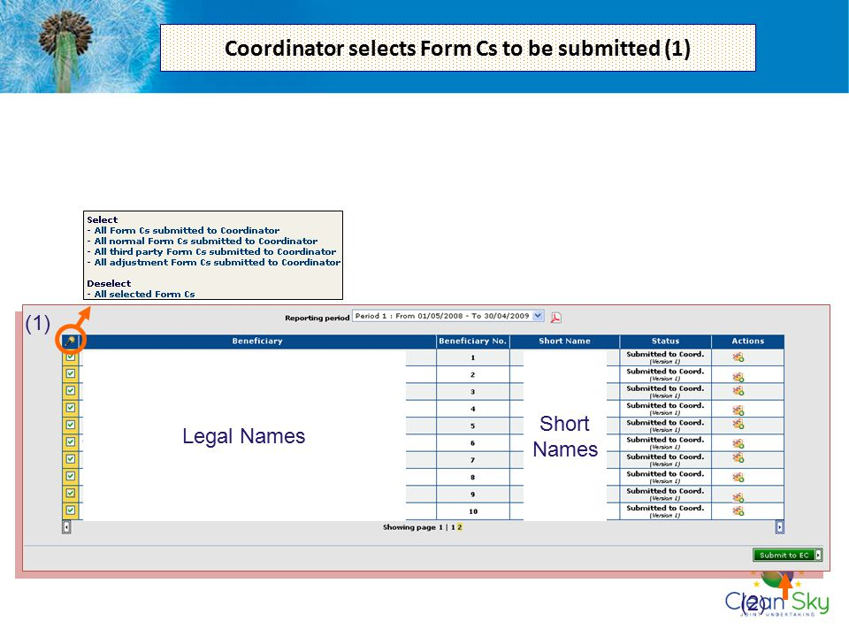 Coordinator selects Form Cs to be submitted (1) (1) (2) Legal Names Short Names