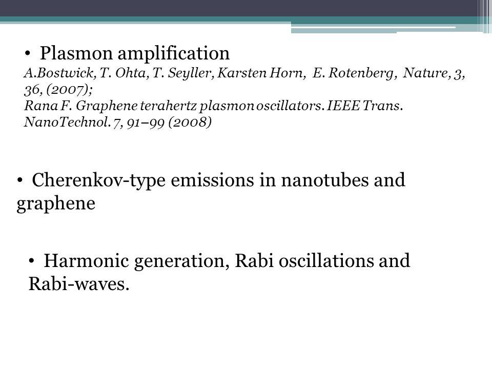 Plasmon amplification A.Bostwick, T. Ohta, T. Seyller, Karsten Horn, E.
