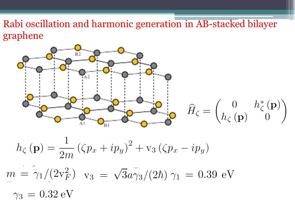 Rabi oscillation and harmonic generation in AB-stacked bilayer graphene