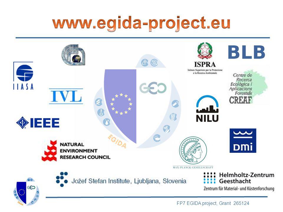 FP7 EGIDA project, Grant 265124